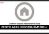Jawatan Kosong Terkini Penyelaras Logistik Di Ruma Home