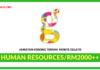 Jawatan Kosong Terkini Human Resources Di Monte Gelato
